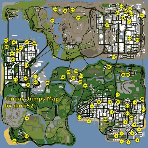 Карта уникальных прыжков